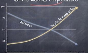 Gráfico realizado por Multimedia Capital